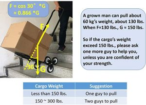 Mecete Stair Climbing Cart Portable Climbing Cart can be used to lift up to 330 lbs item on the stairs.