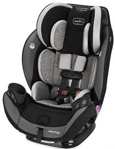 This is a Kids' Rear-Facing, Convertible & Booster Seat for a Child Up to 120 lbs