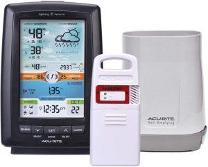 acurite wireless rain gauge